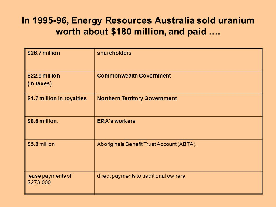 In 1995-96, Energy Resources Australia sold uranium worth about $180 million, and paid ….