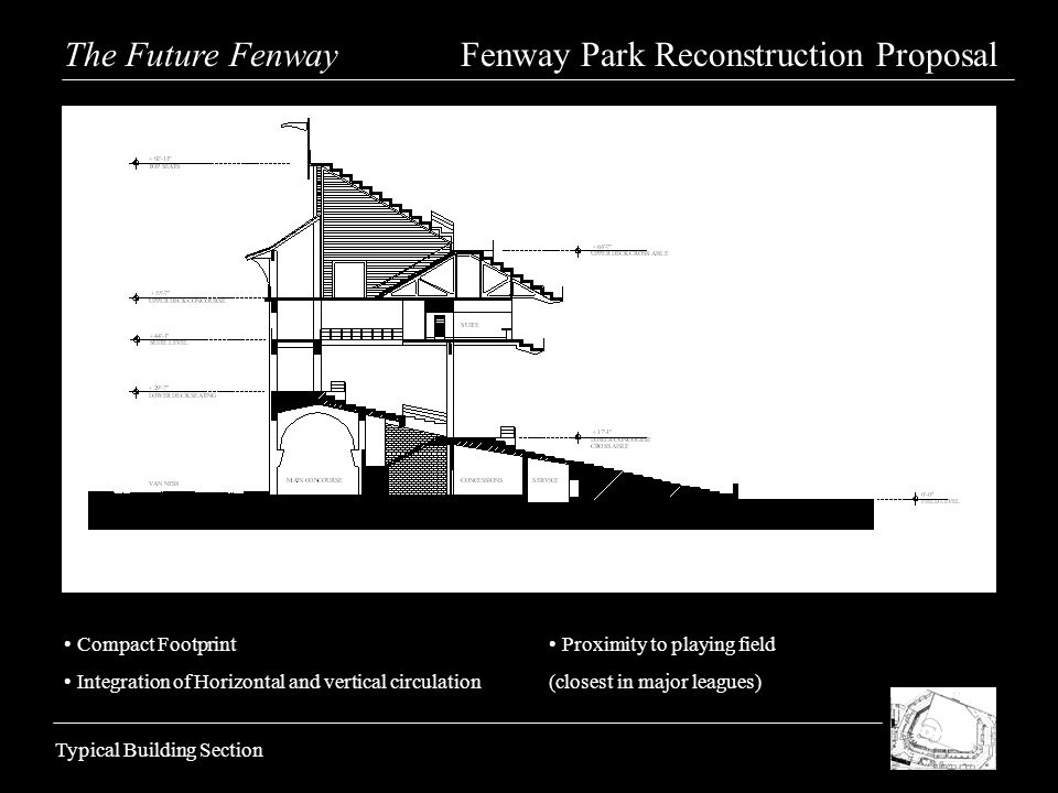 Typical Building Section The Future Fenway Fenway Park Reconstruction Proposal Compact Footprint Integration of Horizontal and vertical circulation Proximity to playing field (closest in major leagues)
