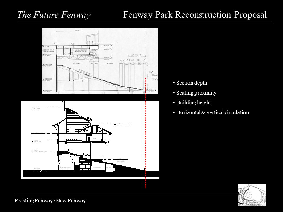 Existing Fenway / New Fenway The Future Fenway Fenway Park Reconstruction Proposal Section depth Seating proximity Building height Horizontal & vertical circulation