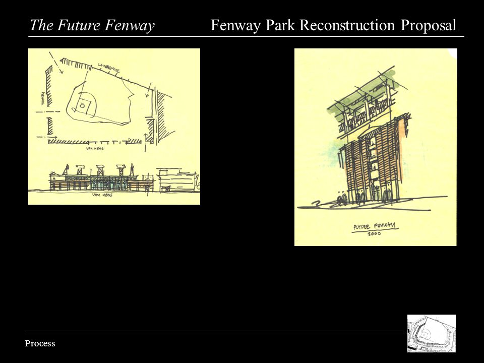Process The Future Fenway Fenway Park Reconstruction Proposal