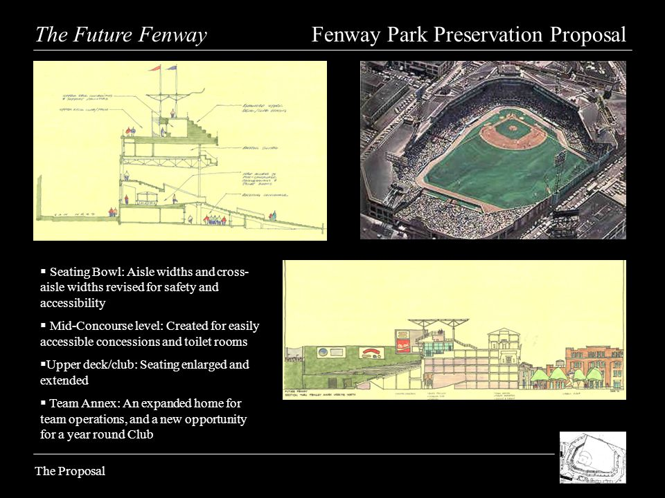 The Future Fenway Fenway Park Preservation Proposal The Proposal Seating Bowl: Aisle widths and cross- aisle widths revised for safety and accessibili