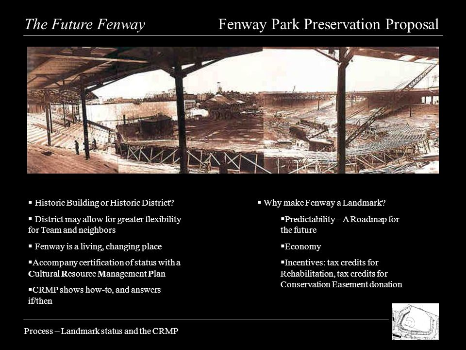 The Future Fenway Fenway Park Preservation Proposal Process – Landmark status and the CRMP Historic Building or Historic District.