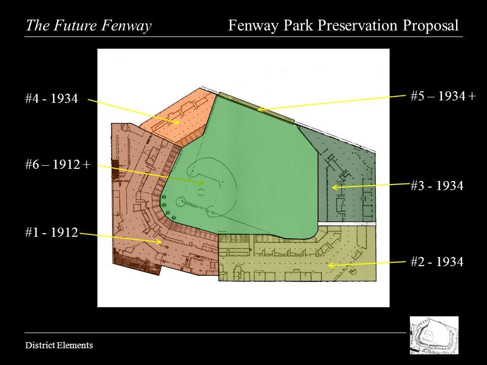 The Future Fenway Fenway Park Preservation Proposal District Elements #1 - 1912 #4 - 1934 #2 - 1934 #3 - 1934 #5 – 1934 + #6 – 1912 +