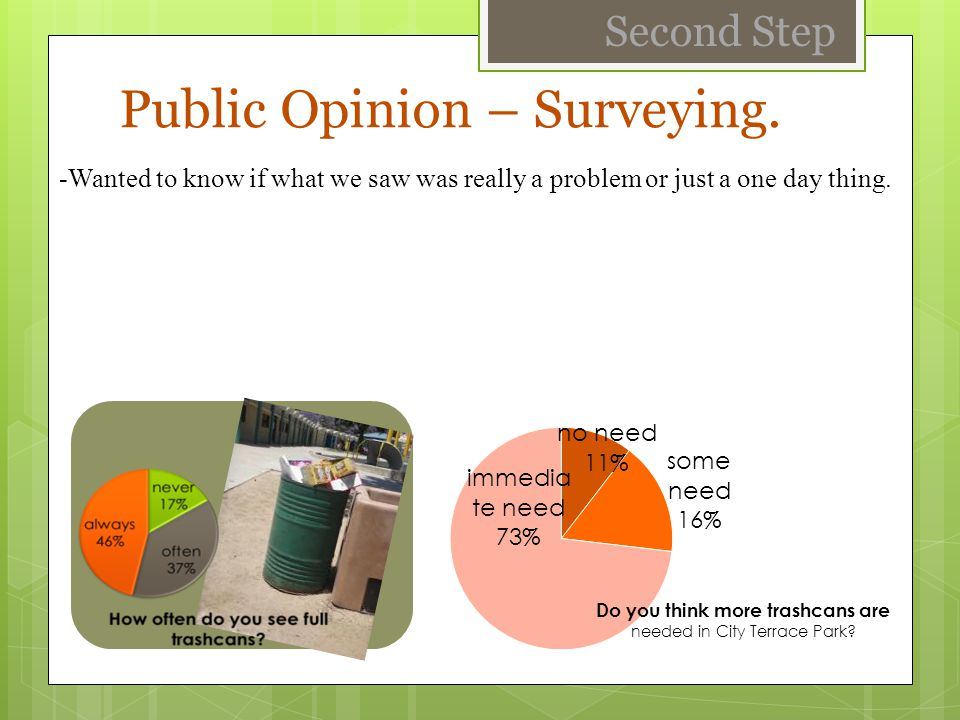 Public Opinion – Surveying. -Wanted to know if what we saw was really a problem or just a one day thing. sdd Second Step