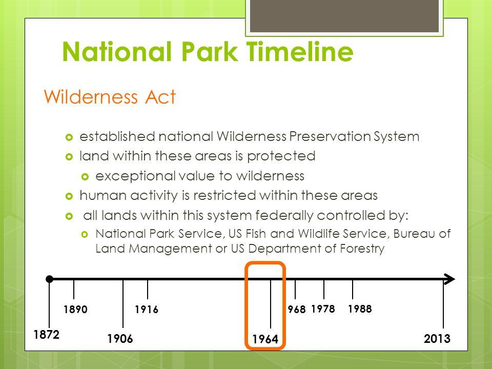 1872 1890 1906 1916 1964 1968 19781988 2013 National Park Timeline National Park Service (N.P.S.