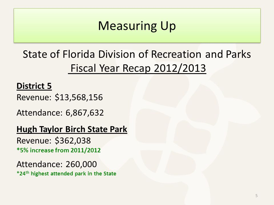 Measuring Up State of Florida Division of Recreation and Parks Fiscal Year Recap 2012/2013 District 5 Revenue: $13,568,156 Attendance: 6,867,632 Hugh Taylor Birch State Park Revenue: $362,038 *5% increase from 2011/2012 Attendance: 260,000 *24 th highest attended park in the State 5