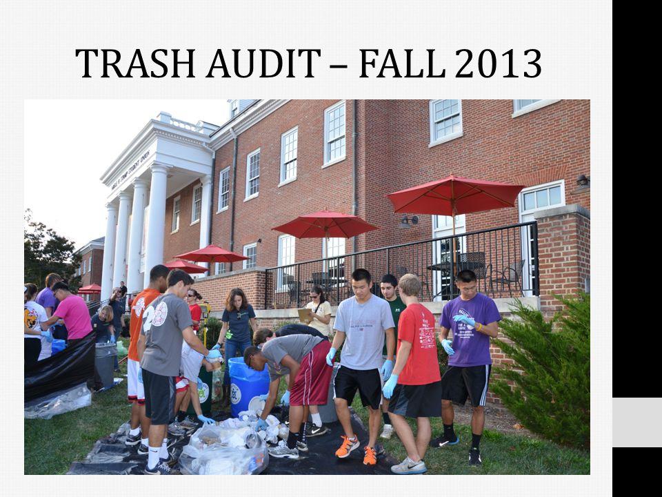 TRASH AUDIT – FALL 2013