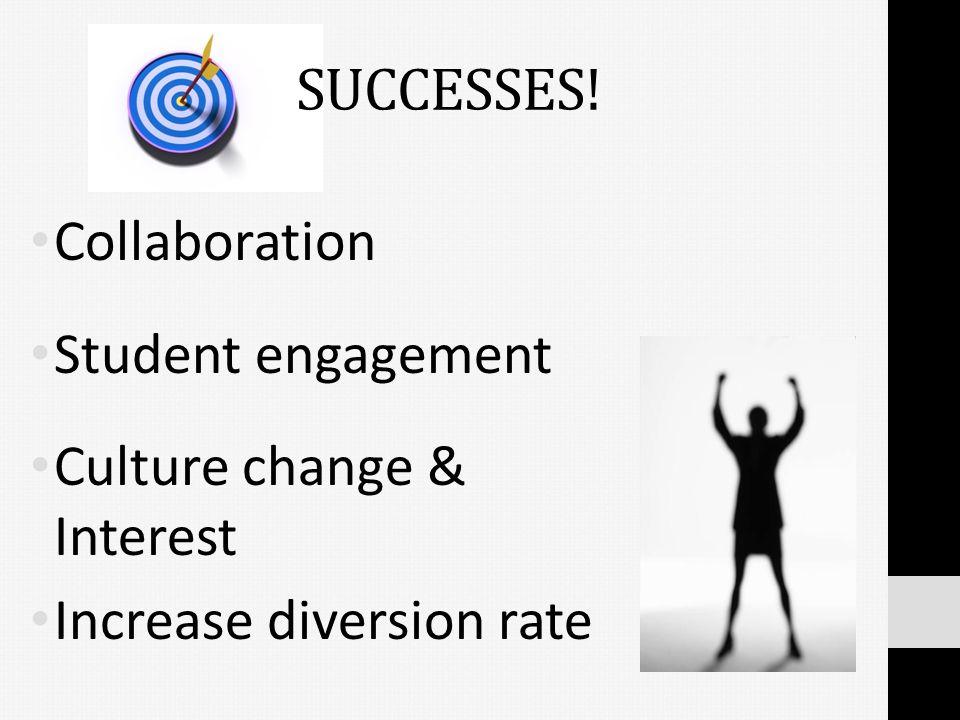 SUCCESSES! Collaboration Student engagement Culture change & Interest Increase diversion rate
