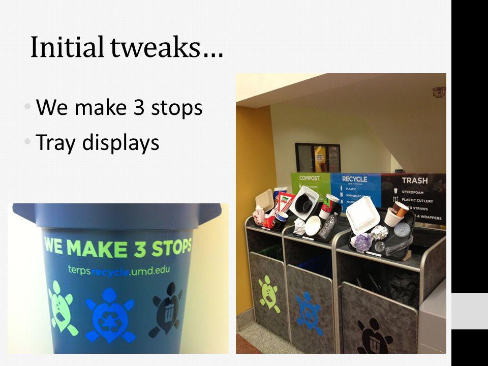 Initial tweaks… We make 3 stops Tray displays