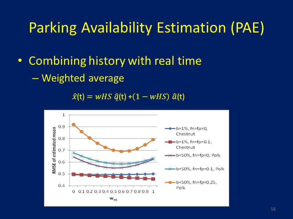 Parking Availability Estimation (PAE) Combining history with real time – Weighted average 18