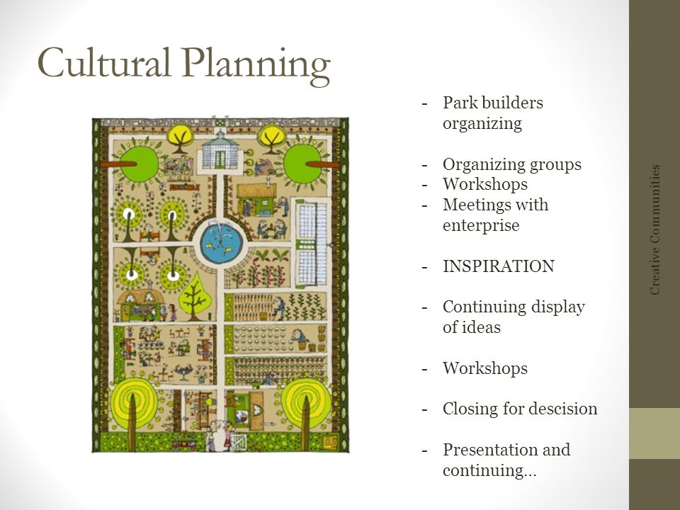 Cultural Planning Creative Communities -Park builders organizing -Organizing groups -Workshops -Meetings with enterprise -INSPIRATION -Continuing display of ideas -Workshops -Closing for descision -Presentation and continuing…