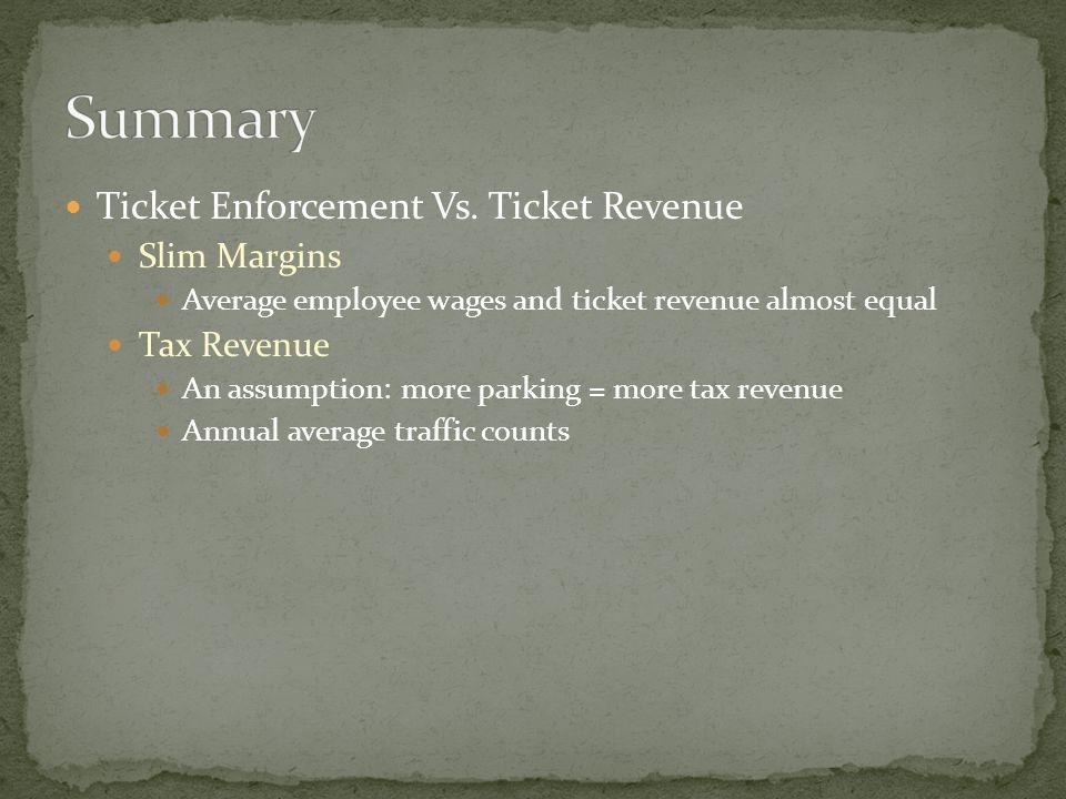Ticket Enforcement Vs.