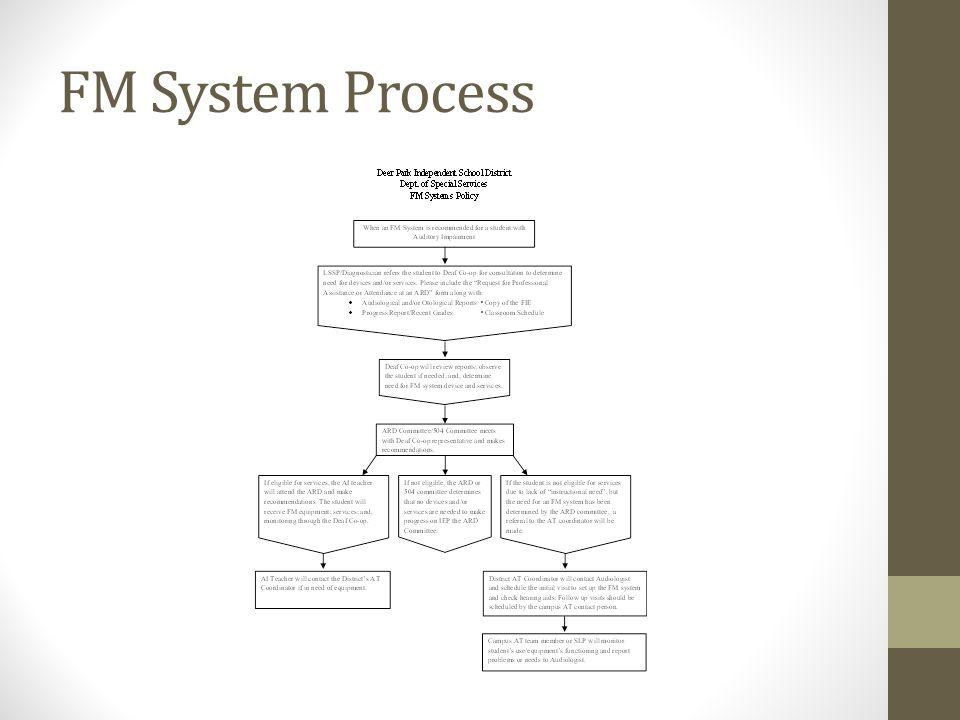FM System Process