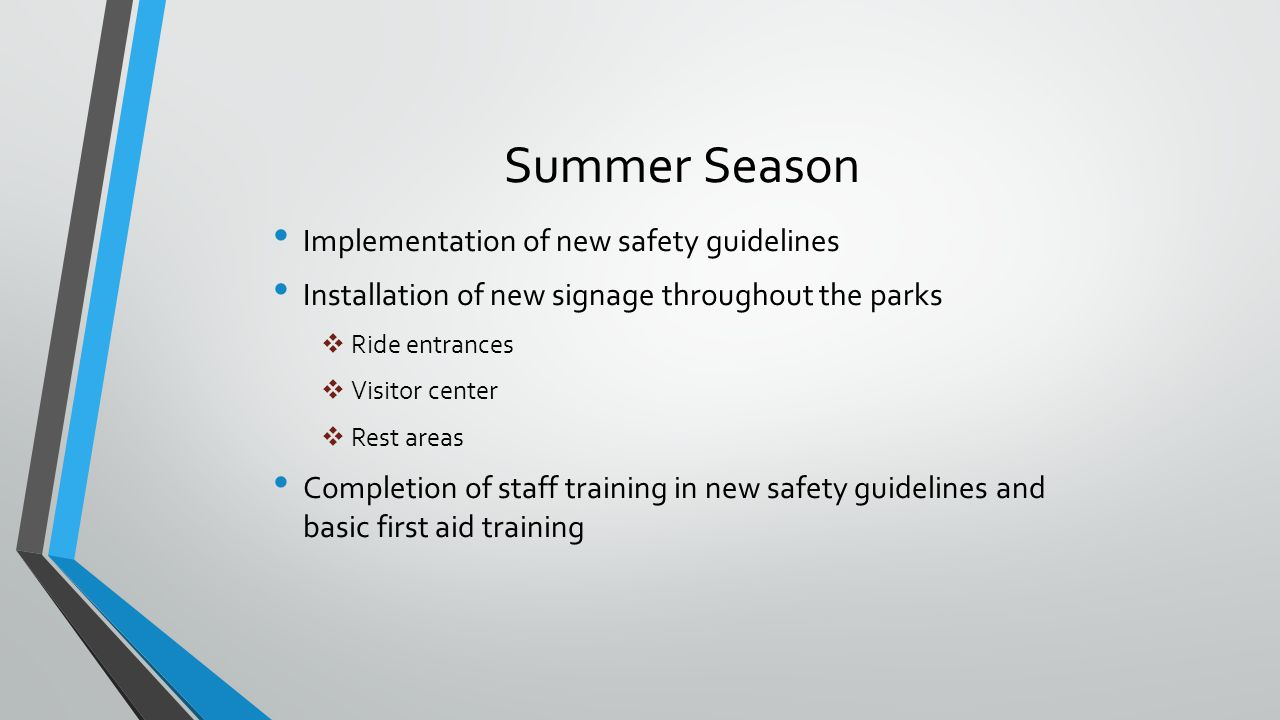 Summer Season Implementation of new safety guidelines Installation of new signage throughout the parks Ride entrances Visitor center Rest areas Comple