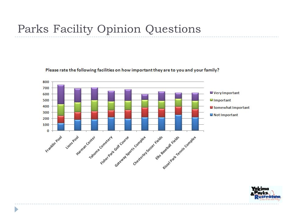 Parks Facility Opinion Questions