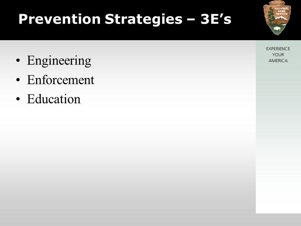 Prevention Strategies – 3Es Engineering Enforcement Education