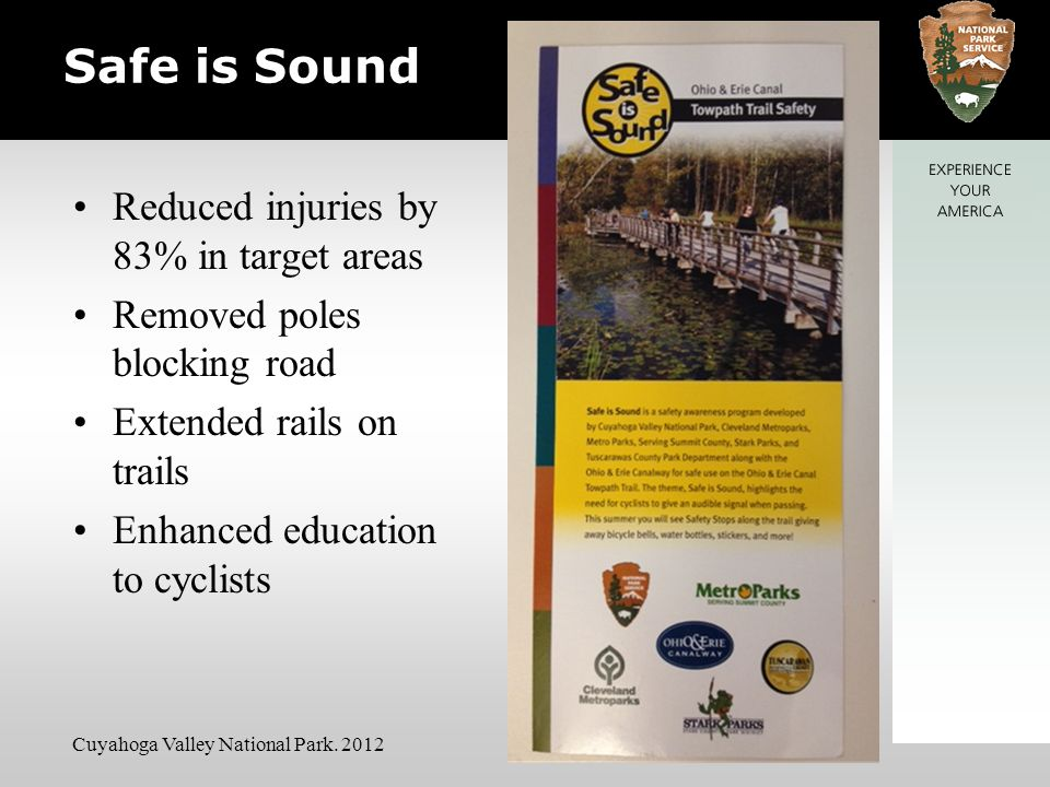 Safe is Sound Reduced injuries by 83% in target areas Removed poles blocking road Extended rails on trails Enhanced education to cyclists Cuyahoga Valley National Park.