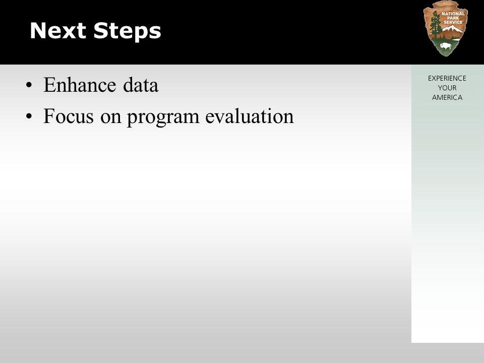 Next Steps Enhance data Focus on program evaluation
