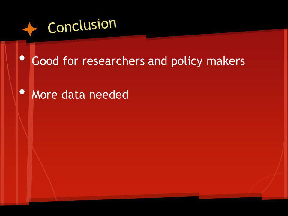 Conclusion Good for researchers and policy makers More data needed
