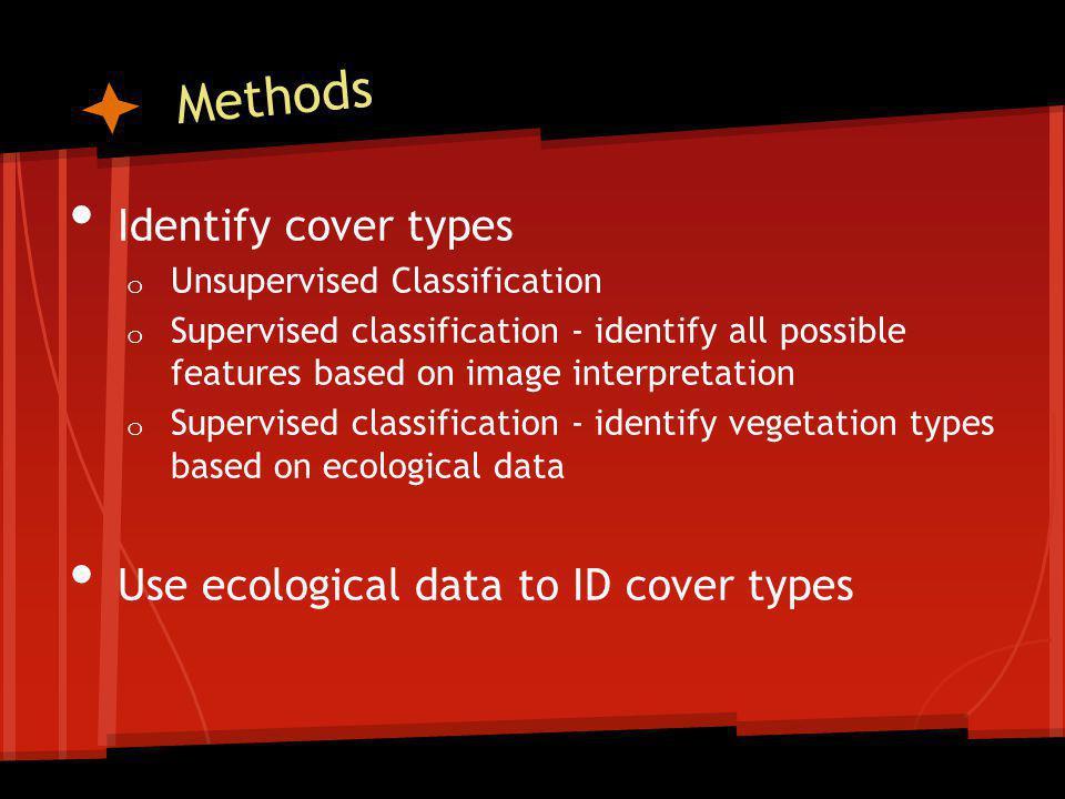 Continued Literature analysis needed to identify o Ideal leopard habitat o Prey species habitat