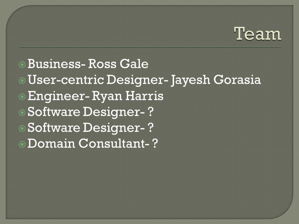 Business- Ross Gale User-centric Designer- Jayesh Gorasia Engineer- Ryan Harris Software Designer- .