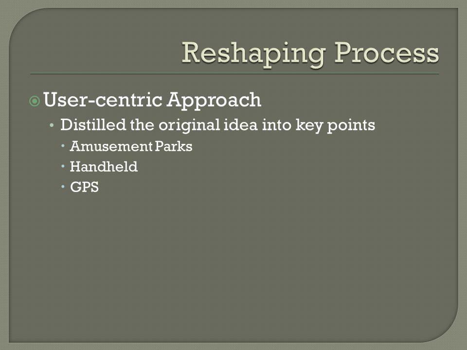 User-centric Approach Distilled the original idea into key points Amusement Parks Handheld GPS