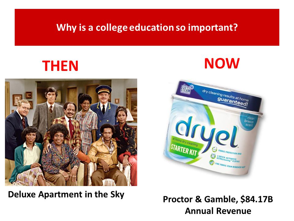 Why is a college education so important? THEN Deluxe Apartment in the Sky NOW Proctor & Gamble, $84.17B Annual Revenue