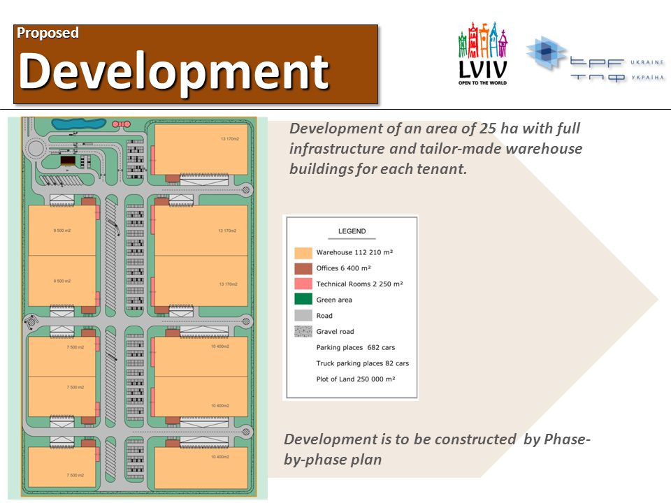 Proposed Development Development of an area of 25 ha with full infrastructure and tailor-made warehouse buildings for each tenant.
