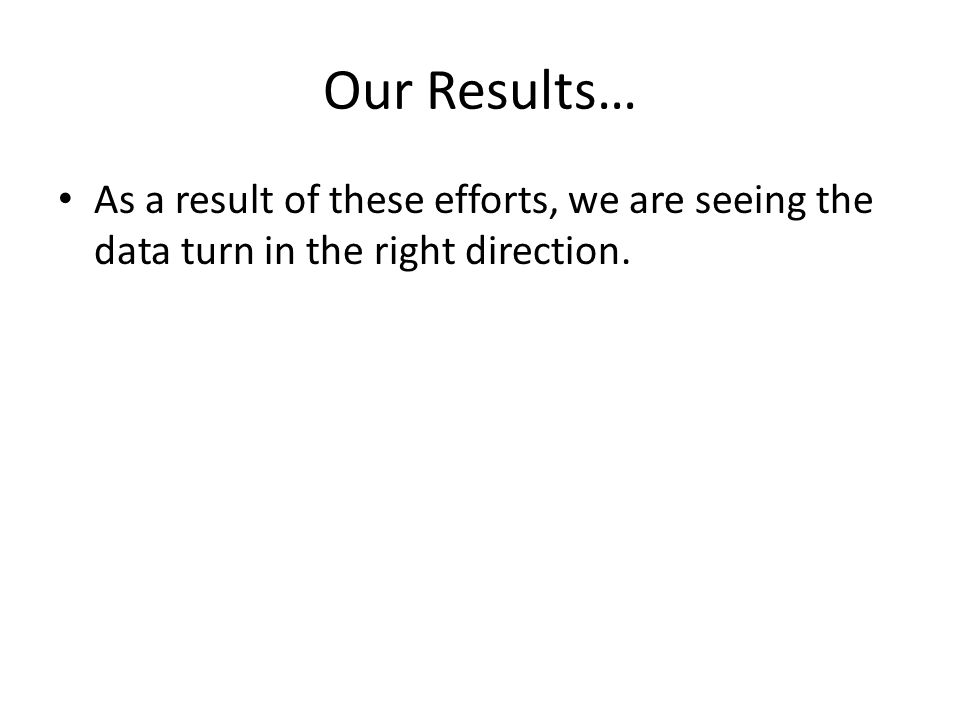 Our Results… As a result of these efforts, we are seeing the data turn in the right direction.