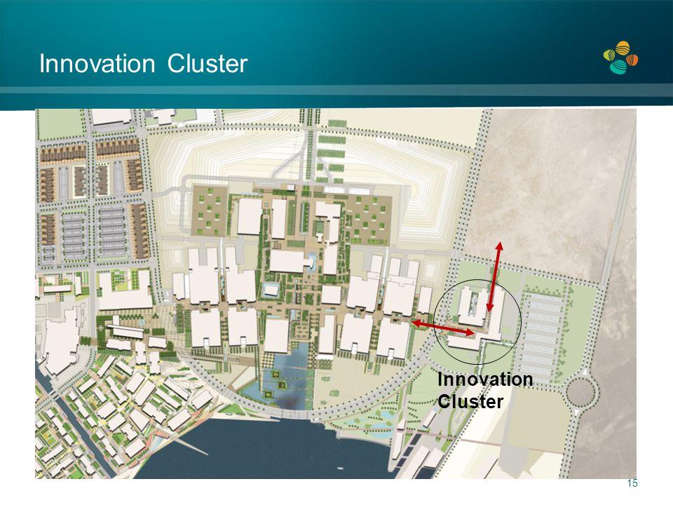 Innovation Cluster 15 Innovation Cluster