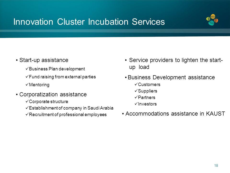 Innovation Cluster Incubation Services Start-up assistance Business Plan development Fund raising from external parties Mentoring Corporatization assi