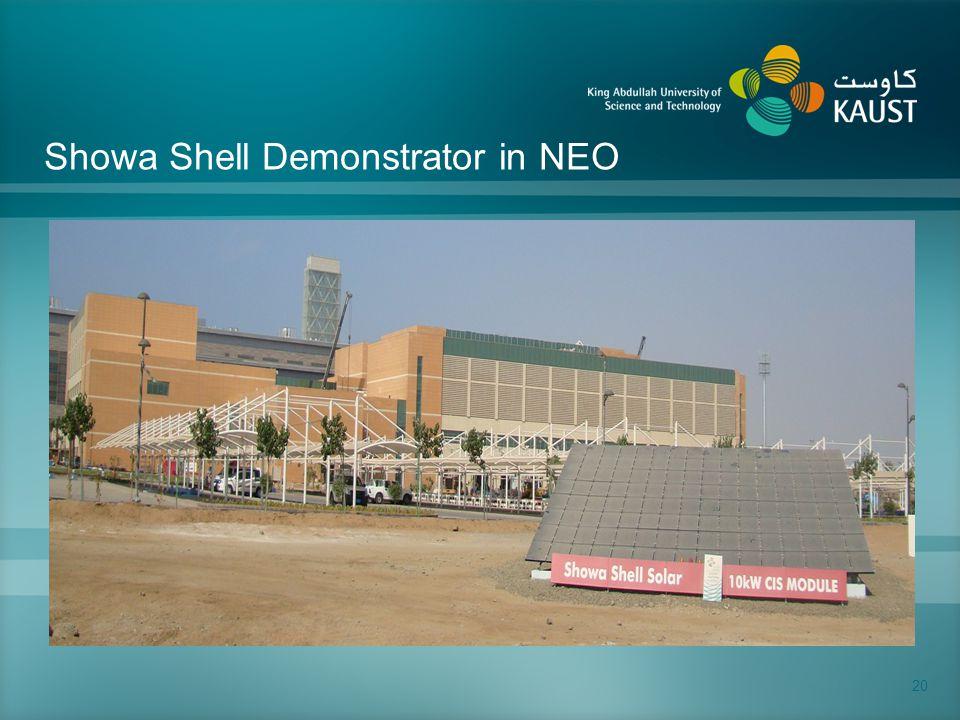 20 Showa Shell Demonstrator in NEO
