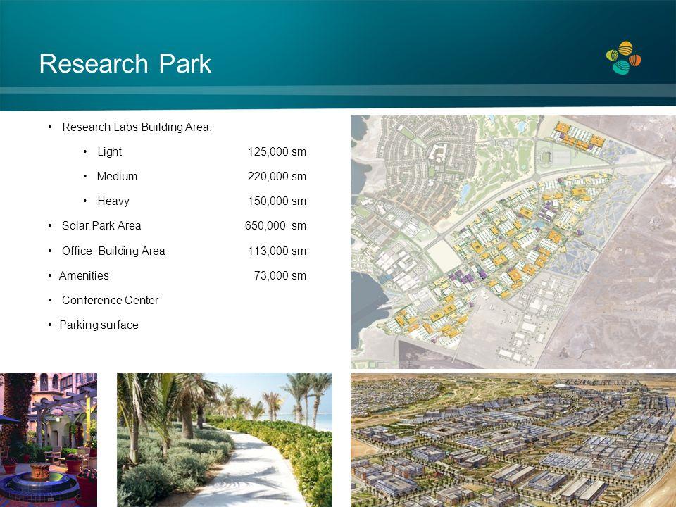 Research Park Research Labs Building Area: Light125,000 sm Medium220,000 sm Heavy150,000 sm Solar Park Area 650,000 sm Office Building Area113,000 sm