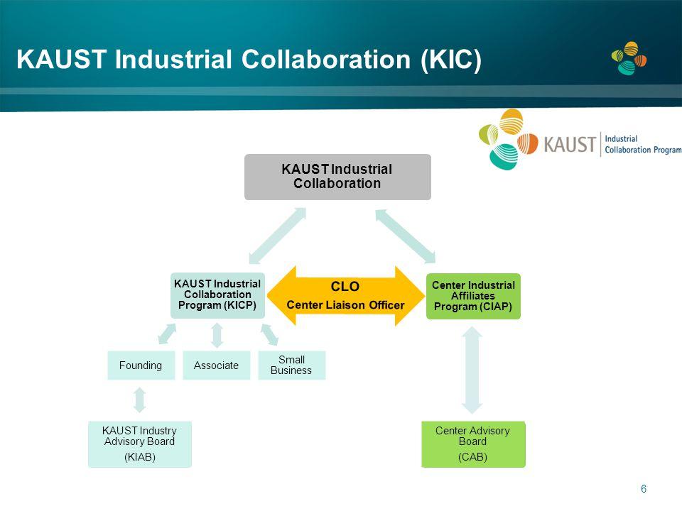 6 KAUST Industrial Collaboration (KIC) KAUST Industrial Collaboration Center Industrial Affiliates Program (CIAP) CLO Center Liaison Officer KAUST Ind
