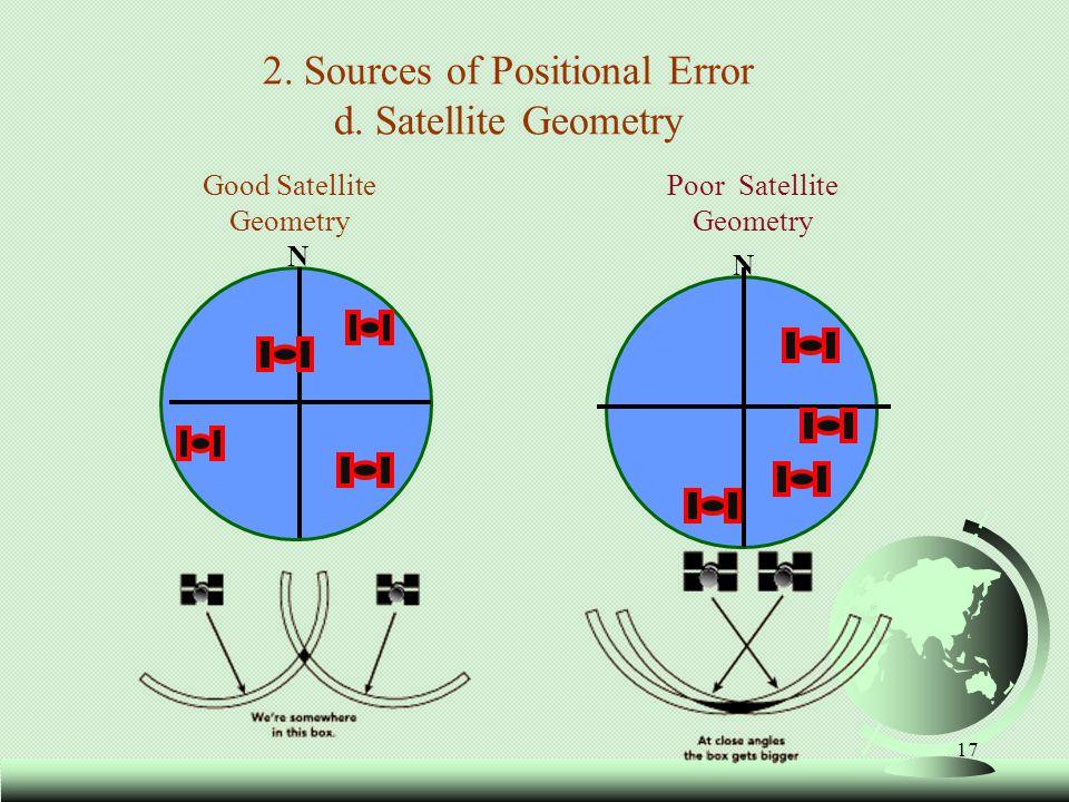 17 N Poor Satellite Geometry Good Satellite Geometry N 2. Sources of Positional Error d. Satellite Geometry