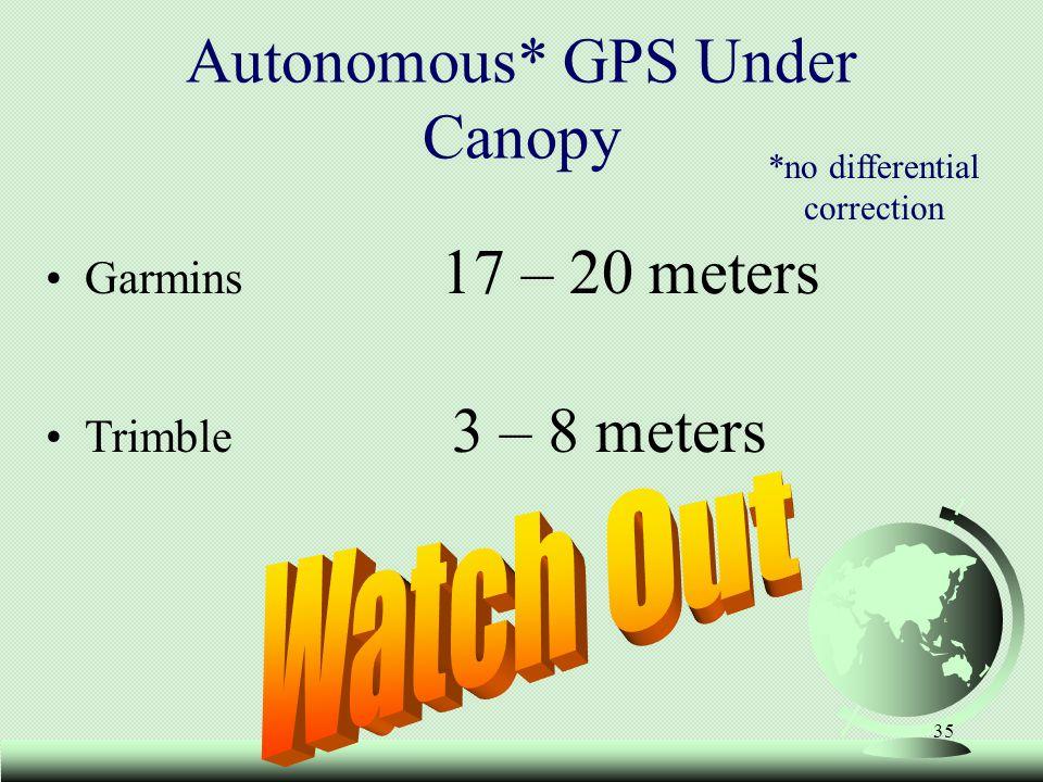 35 Autonomous* GPS Under Canopy Garmins 17 – 20 meters Trimble 3 – 8 meters *no differential correction
