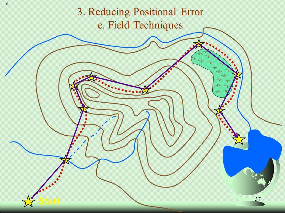 37 Start 16 3. Reducing Positional Error e. Field Techniques