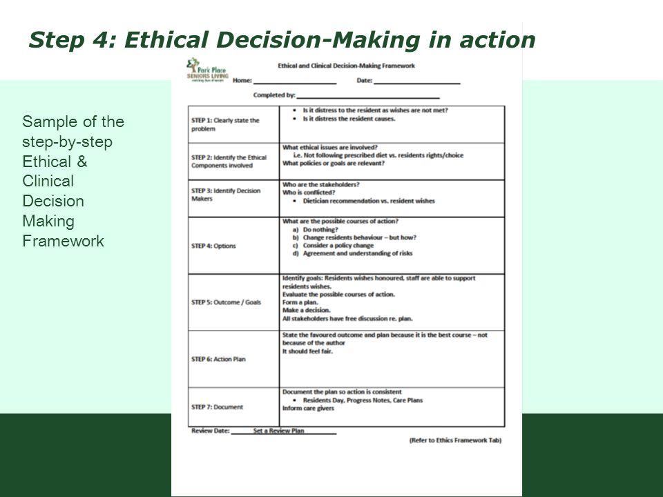 Step 4: Ethical Decision-Making in action Sample of the step-by-step Ethical & Clinical Decision Making Framework
