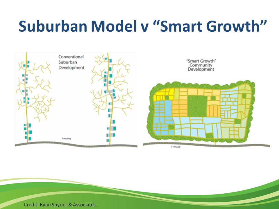 Suburban Model v Smart Growth Credit: Ryan Snyder & Associates