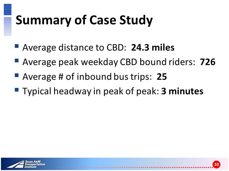 Summary of Case Study Average distance to CBD: 24.3 miles Average peak weekday CBD bound riders: 726 Average # of inbound bus trips: 25 Typical headway in peak of peak: 3 minutes 10