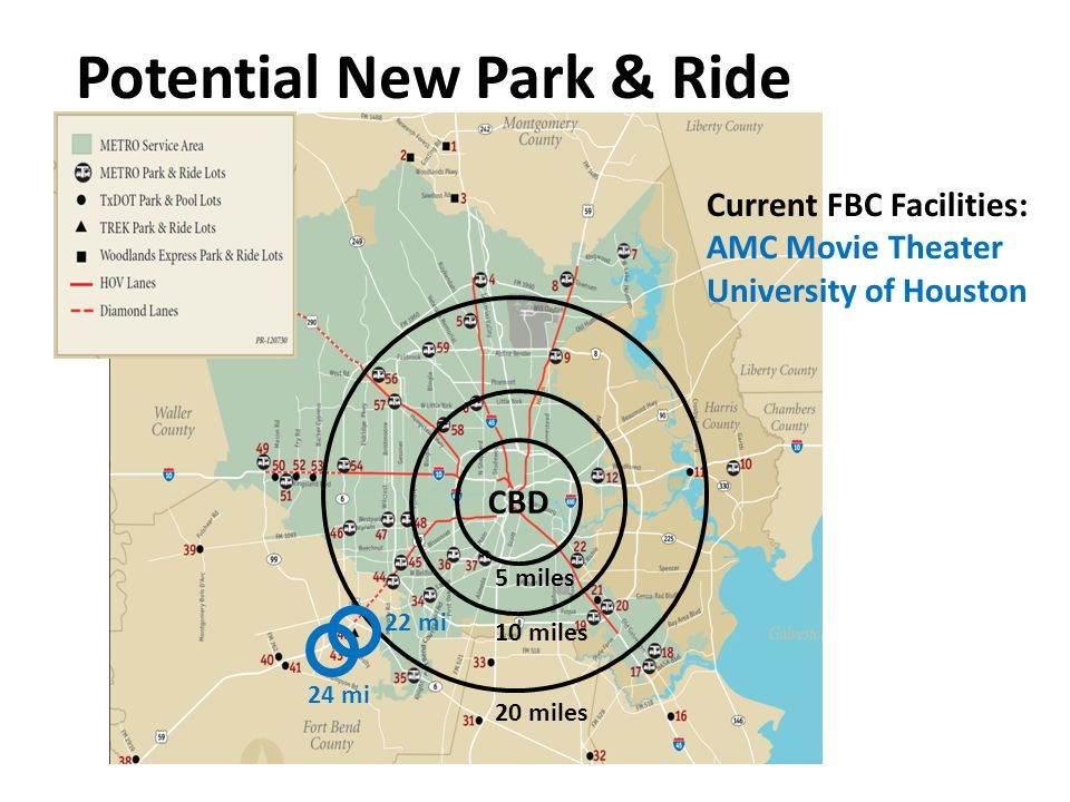 Potential New Park & Ride CBD Current FBC Facilities: AMC Movie Theater University of Houston 5 miles 10 miles 20 miles 22 mi 24 mi
