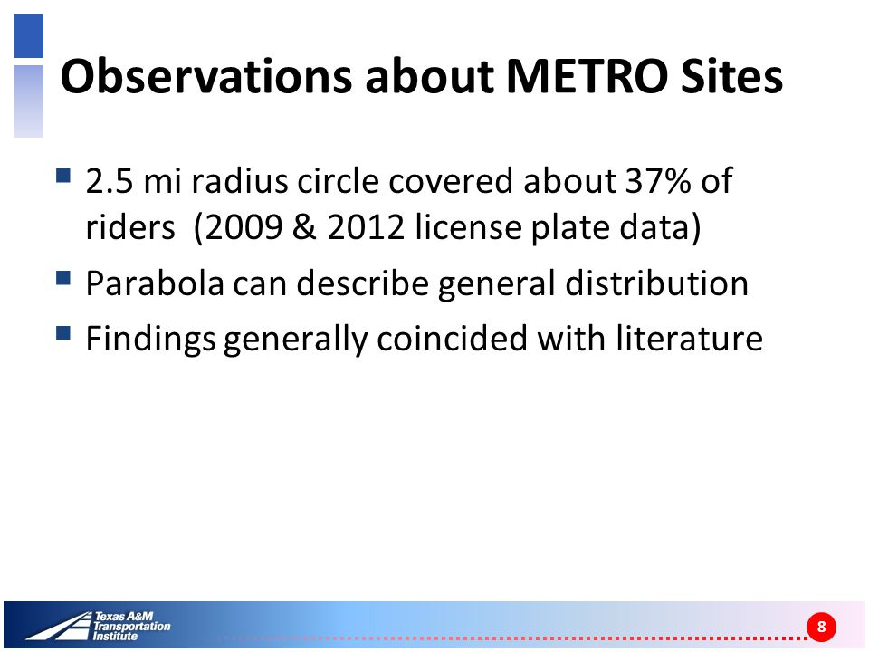 Observations about METRO Sites 2.5 mi radius circle covered about 37% of riders (2009 & 2012 license plate data) Parabola can describe general distribution Findings generally coincided with literature 8