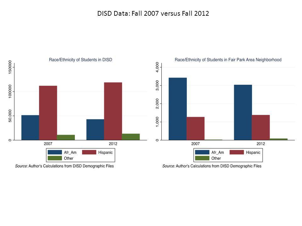 DISD Data: Fall 2007 versus Fall 2012