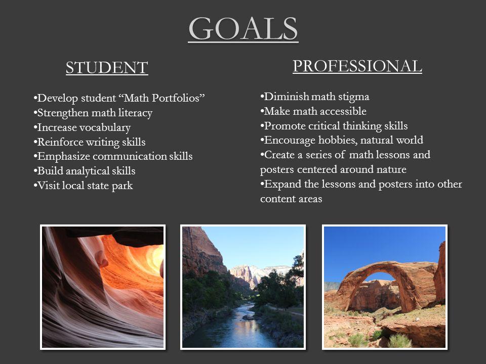 Develop student Math Portfolios Strengthen math literacy Increase vocabulary Reinforce writing skills Emphasize communication skills Build analytical