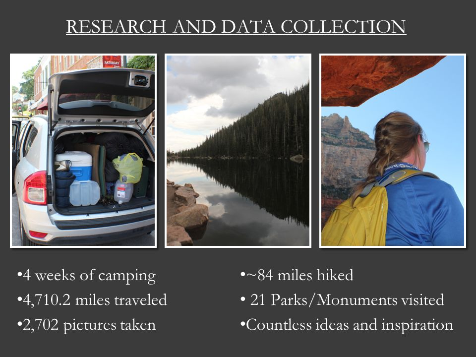 4 weeks of camping 4,710.2 miles traveled 2,702 pictures taken ~84 miles hiked 21 Parks/Monuments visited Countless ideas and inspiration RESEARCH AND