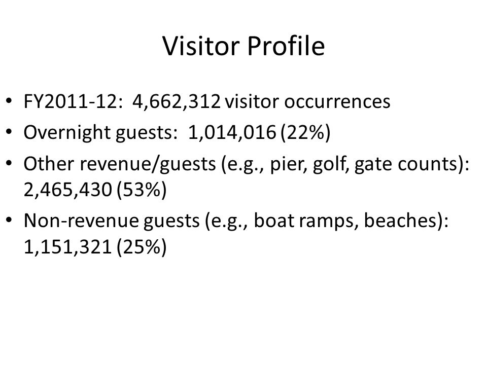 Visitor Profile FY2011-12: 4,662,312 visitor occurrences Overnight guests: 1,014,016 (22%) Other revenue/guests (e.g., pier, golf, gate counts): 2,465,430 (53%) Non-revenue guests (e.g., boat ramps, beaches): 1,151,321 (25%)