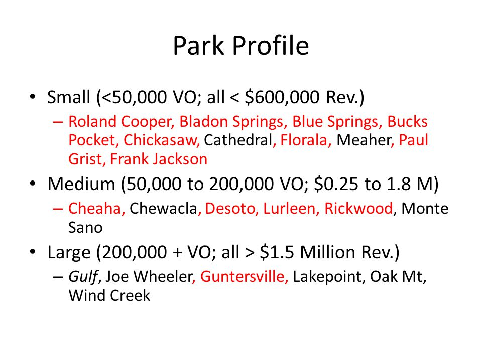 Park Profile Small (<50,000 VO; all < $600,000 Rev.) – Roland Cooper, Bladon Springs, Blue Springs, Bucks Pocket, Chickasaw, Cathedral, Florala, Meahe