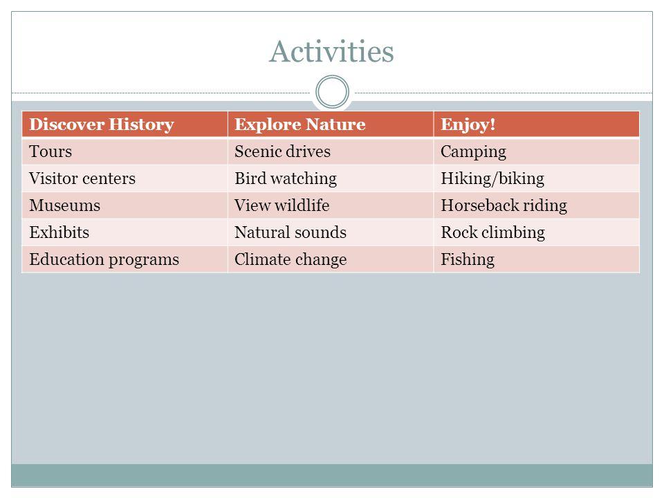 Activities Discover HistoryExplore NatureEnjoy.