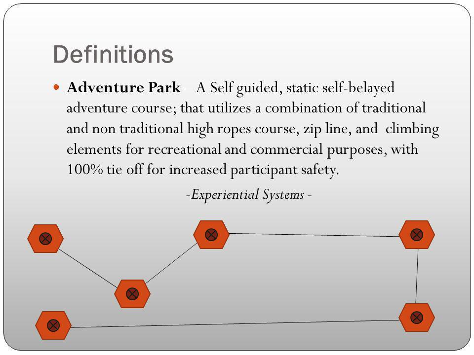 Definitions Amusement Ride or Device – A device or combination of devices or elements that carry, convey, or direct a person(s) over or through a fixed or restricted course or within a defined area, for the primary purpose of amusement or entertainment.