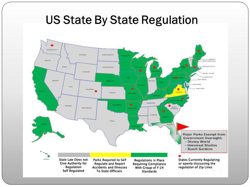 State Inspection Requirements